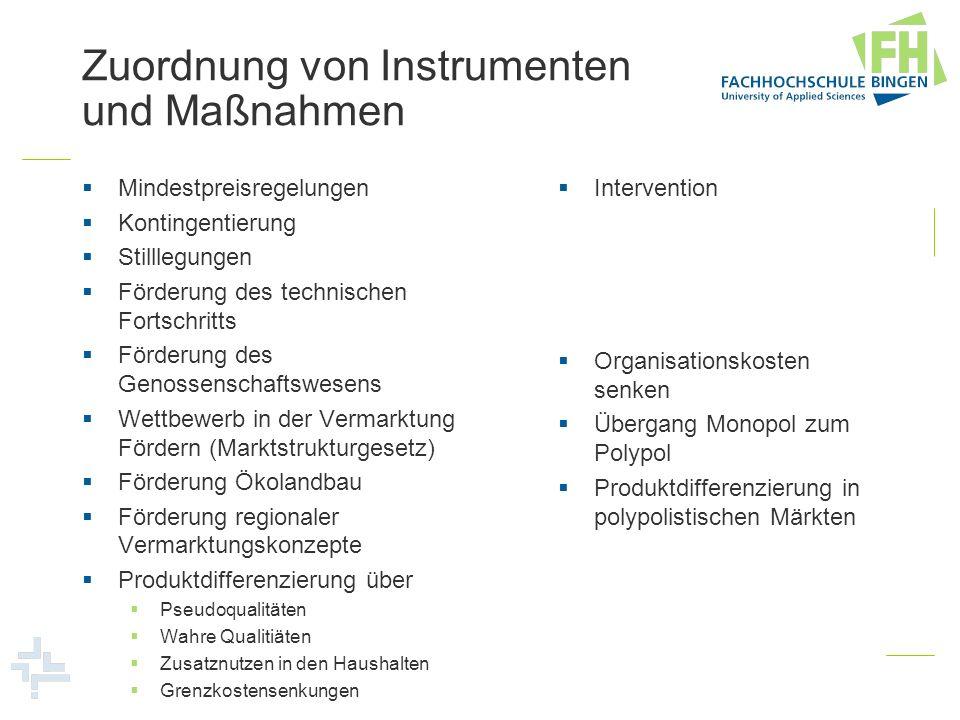 Zuordnung von Instrumenten und Maßnahmen