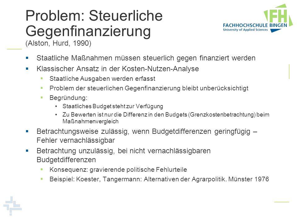 Problem: Steuerliche Gegenfinanzierung (Alston, Hurd, 1990)