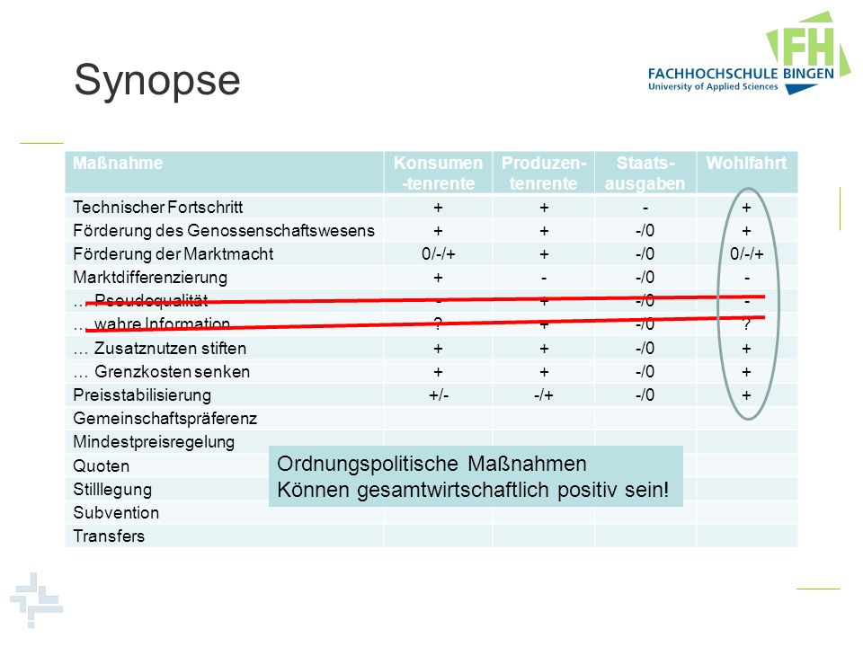 Synopse Ordnungspolitische Maßnahmen