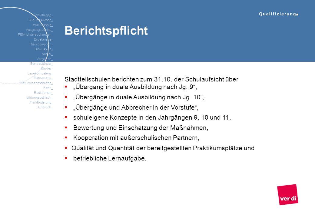 """Berichtspflicht Stadtteilschulen berichten zum 31.10. der Schulaufsicht über. """"Übergang in duale Ausbildung nach Jg. 9 ,"""