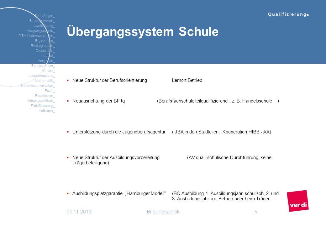 Übergangssystem Schule
