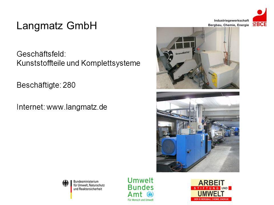Langmatz GmbHGeschäftsfeld: Kunststoffteile und Komplettsysteme Beschäftigte: 280 Internet: www.langmatz.de