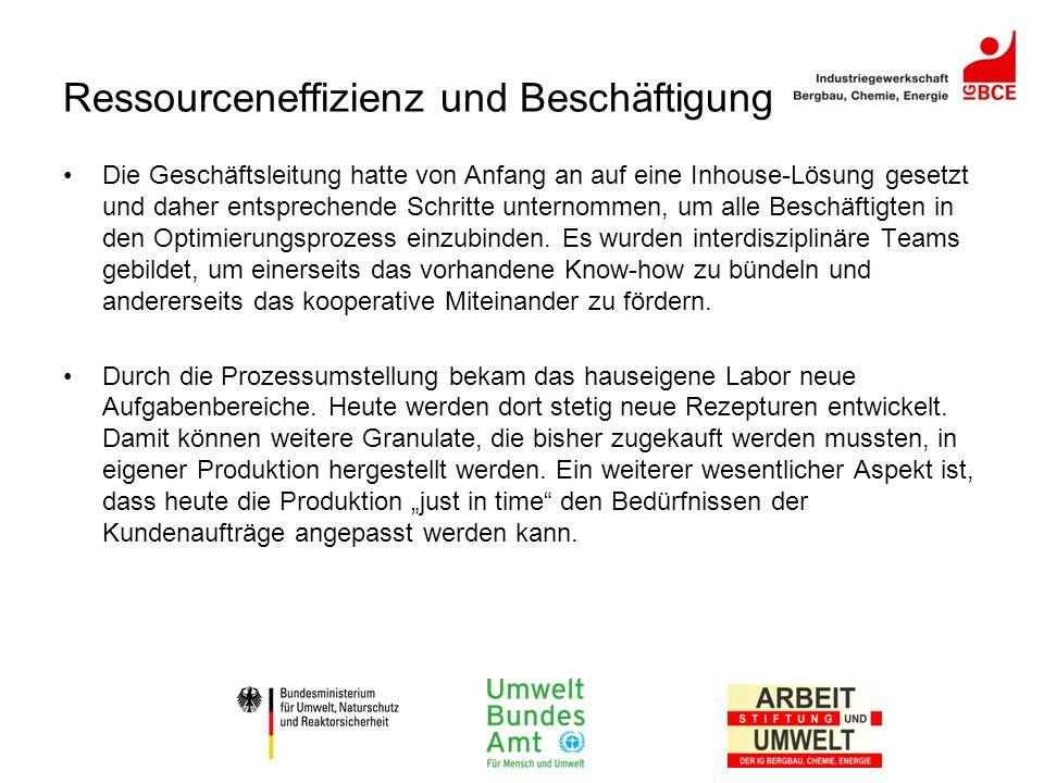 Ressourceneffizienz und Beschäftigung
