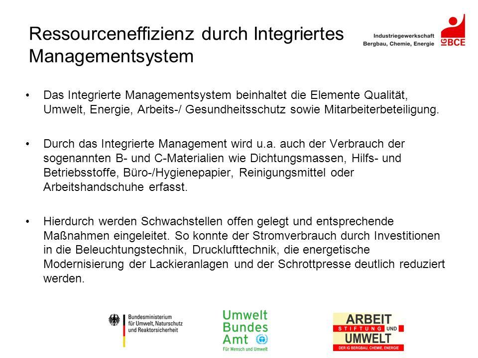 Ressourceneffizienz durch Integriertes Managementsystem