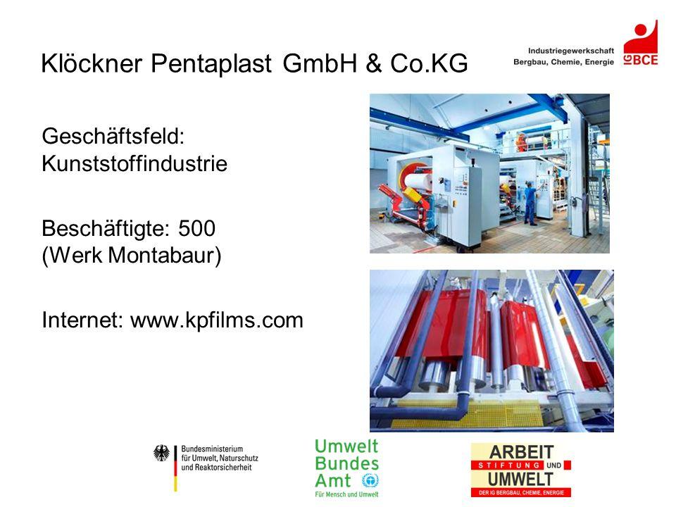 Klöckner Pentaplast GmbH & Co.KG