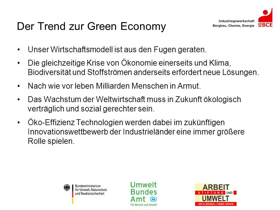 Der Trend zur Green Economy