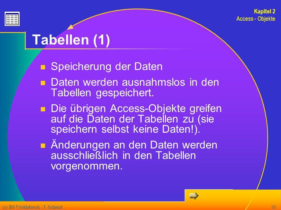 Tabellen (1) Speicherung der Daten