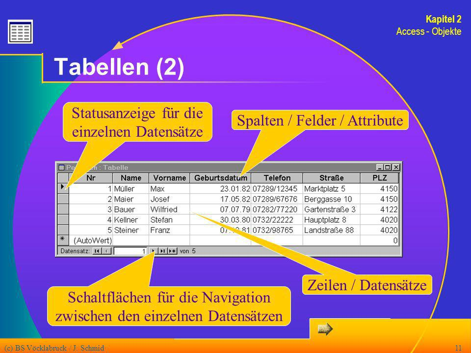 Tabellen (2) Statusanzeige für die Spalten / Felder / Attribute