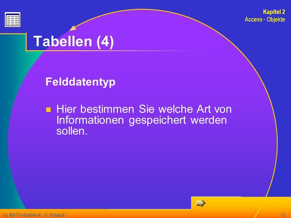 Tabellen (4) Felddatentyp