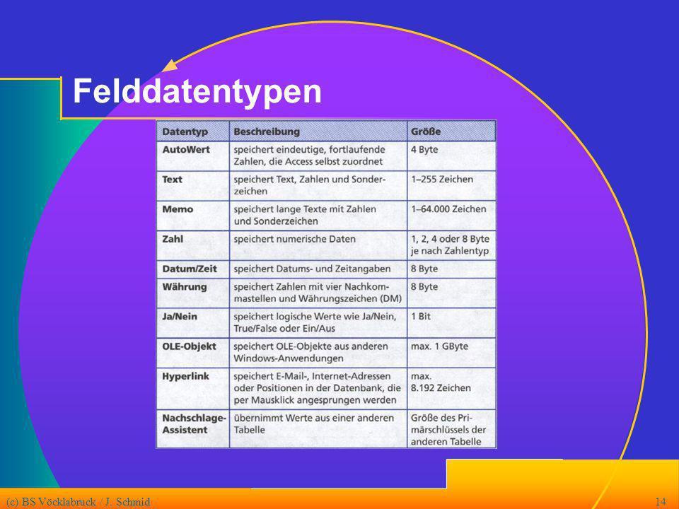 Felddatentypen (c) BS Vöcklabruck / J. Schmid