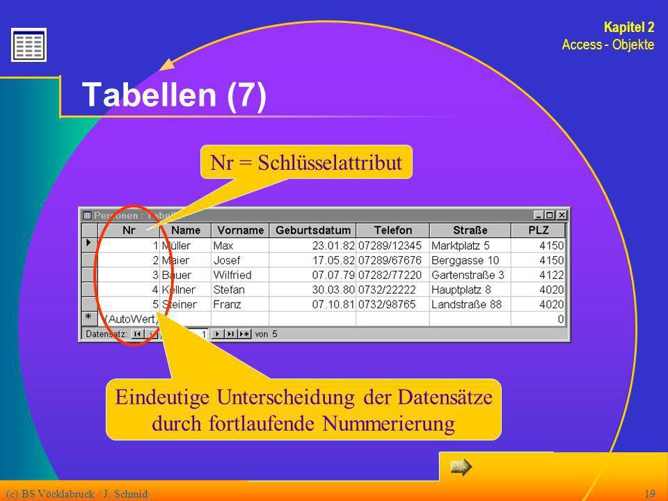 Tabellen (7) Nr = Schlüsselattribut