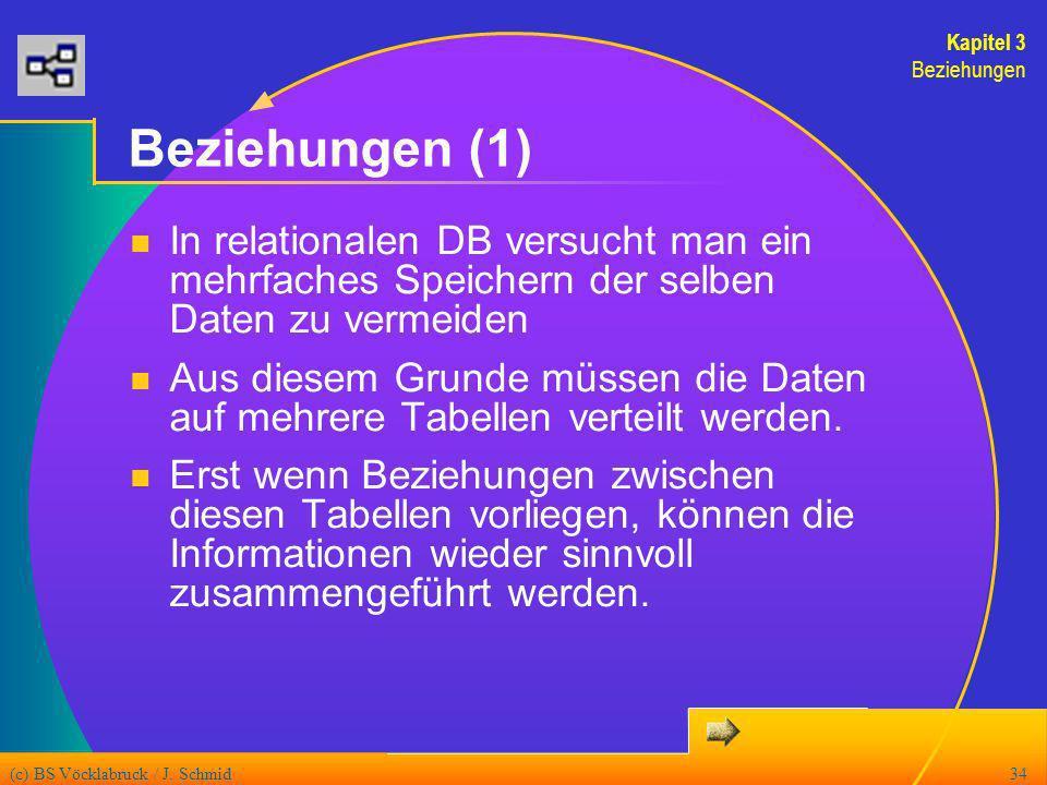 Kapitel 3Beziehungen. Beziehungen (1) In relationalen DB versucht man ein mehrfaches Speichern der selben Daten zu vermeiden.