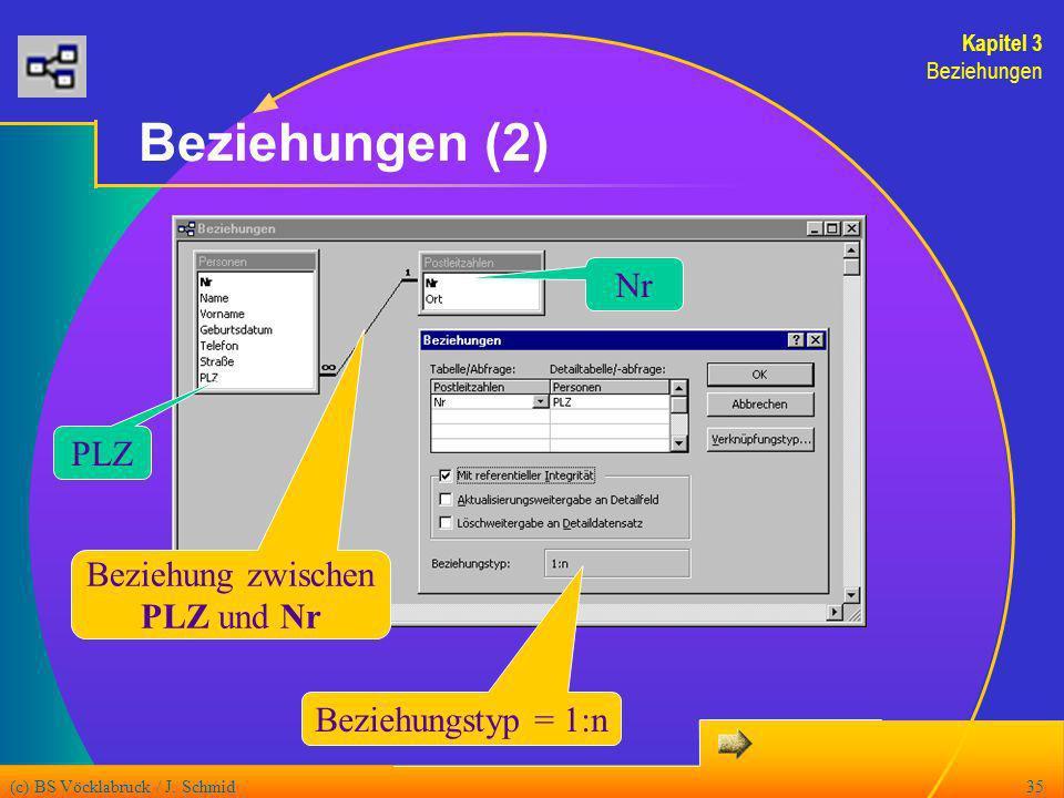 Beziehungen (2) Nr PLZ Beziehung zwischen PLZ und Nr