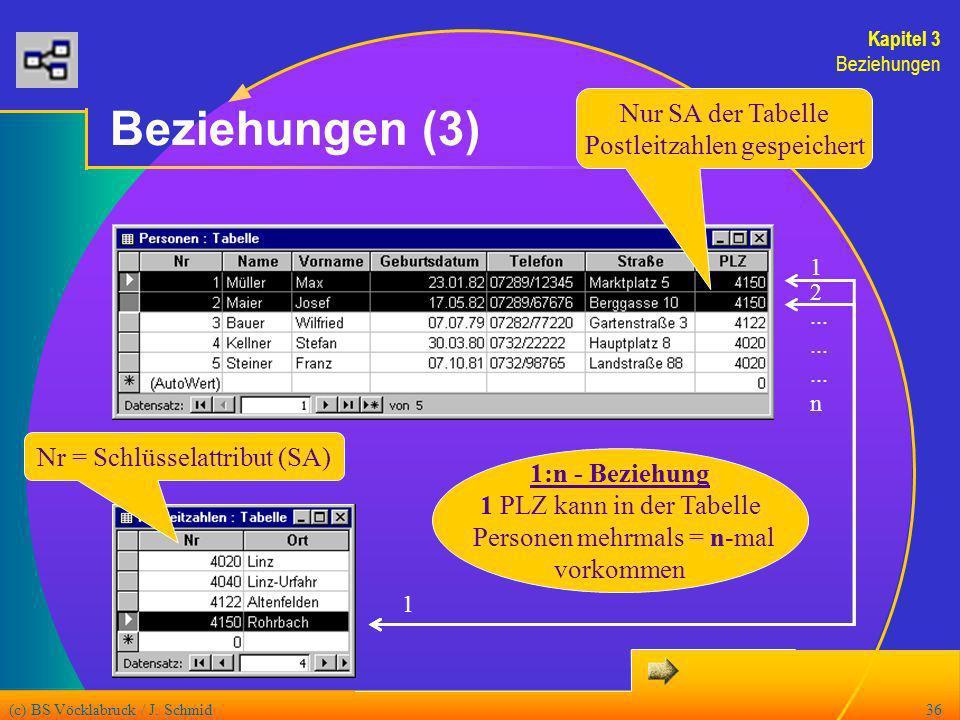 Beziehungen (3) Nur SA der Tabelle Postleitzahlen gespeichert