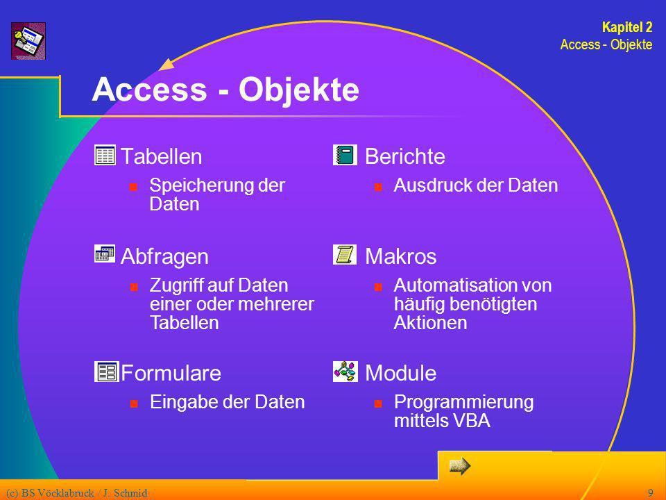 Access - Objekte Tabellen Berichte Abfragen Makros Formulare Module