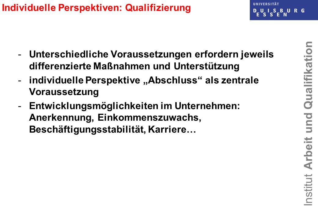 Individuelle Perspektiven: Qualifizierung