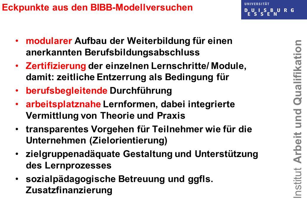 Eckpunkte aus den BIBB-Modellversuchen