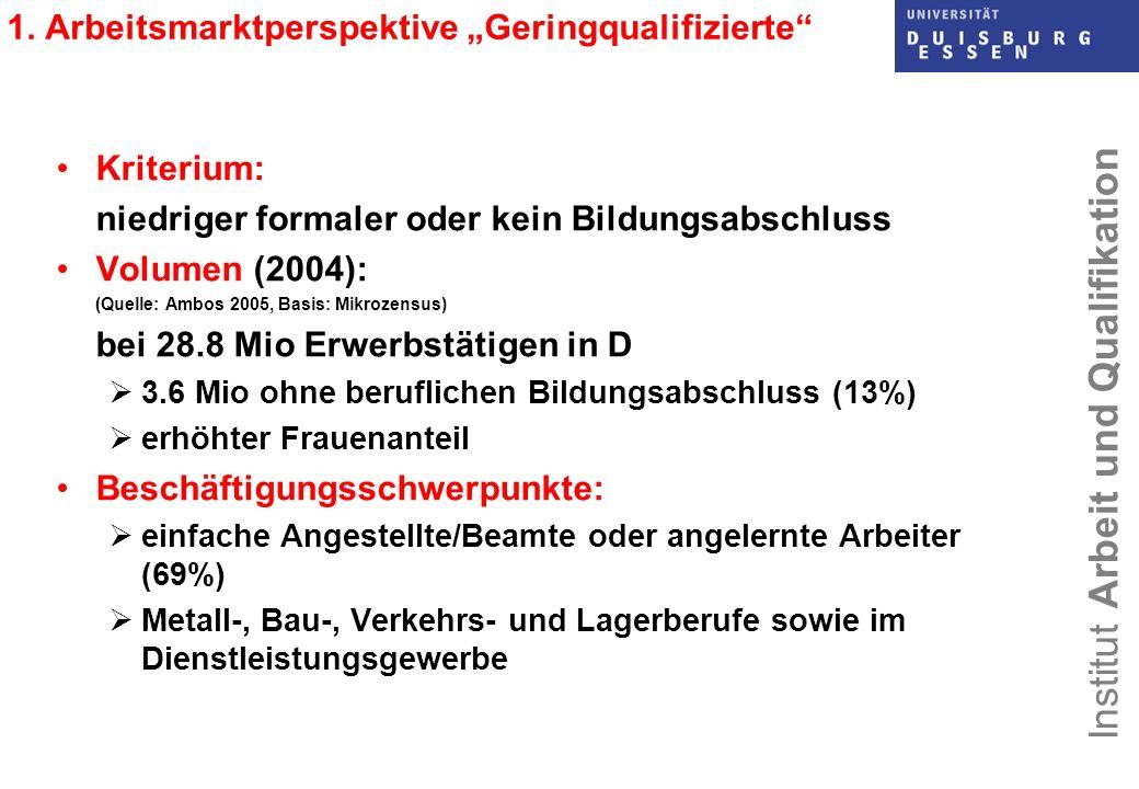 """1. Arbeitsmarktperspektive """"Geringqualifizierte"""