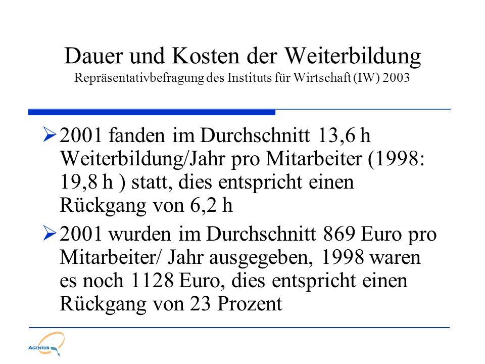 Dauer und Kosten der Weiterbildung Repräsentativbefragung des Instituts für Wirtschaft (IW) 2003