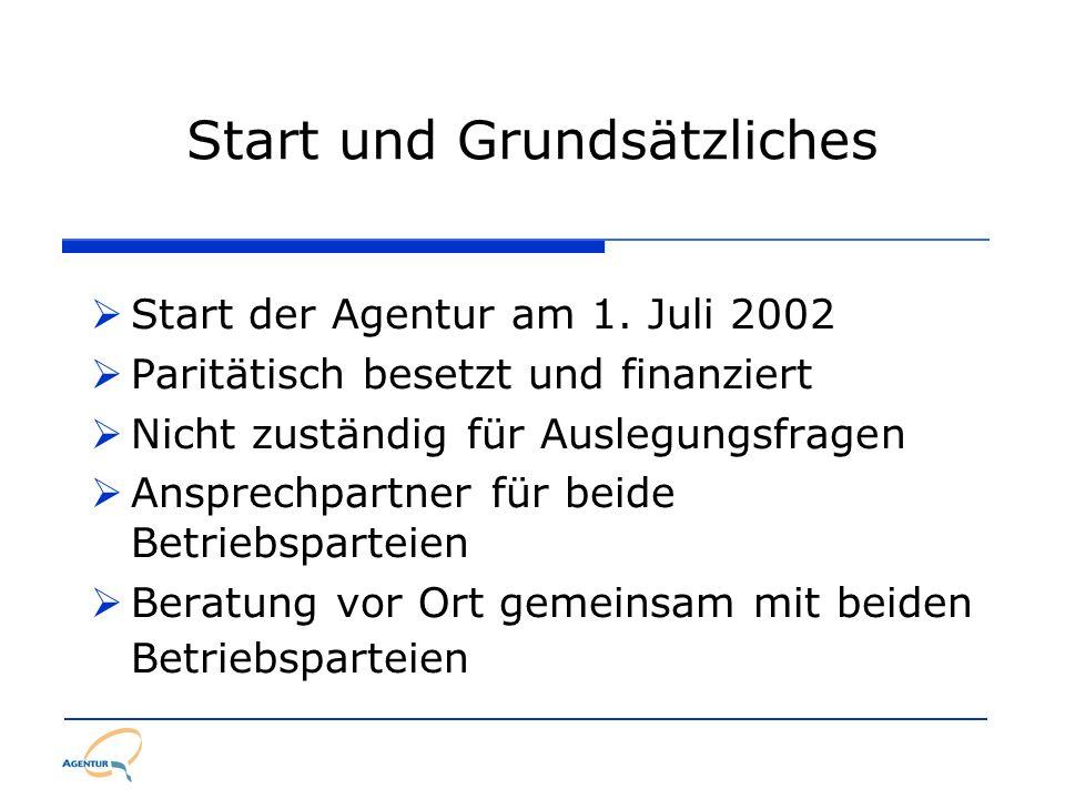 Start und Grundsätzliches