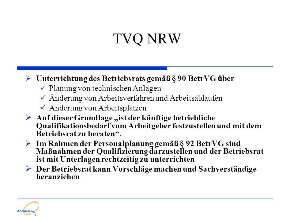 TVQ NRW Unterrichtung des Betriebsrats gemäß § 90 BetrVG über