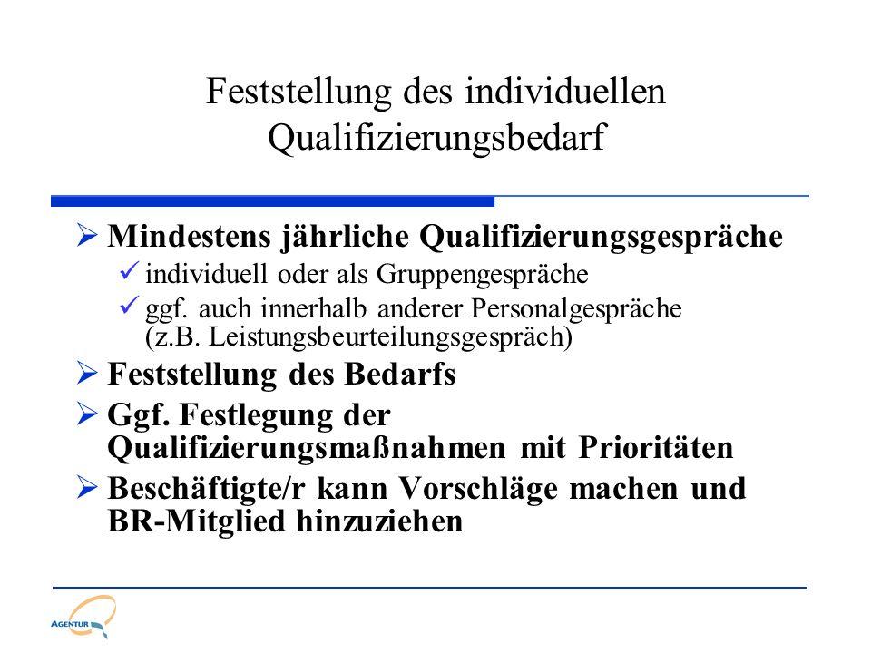 Feststellung des individuellen Qualifizierungsbedarf