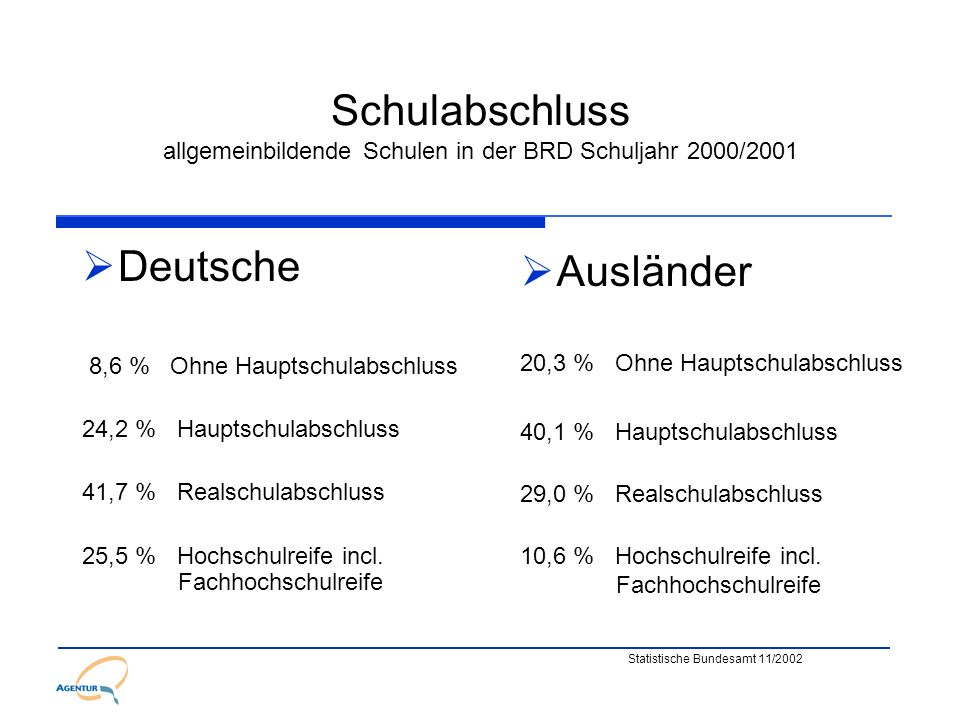 Statistische Bundesamt 11/2002