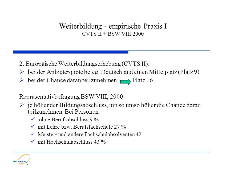 Weiterbildung - empirische Praxis I CVTS II + BSW VIII 2000
