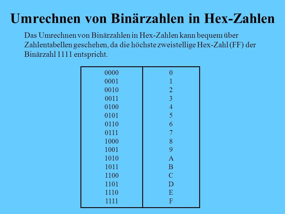 Umrechnen von Binärzahlen in Hex-Zahlen