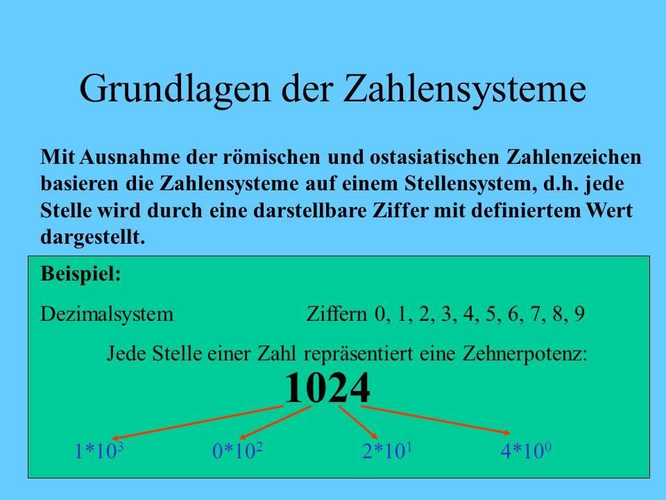 Grundlagen der Zahlensysteme