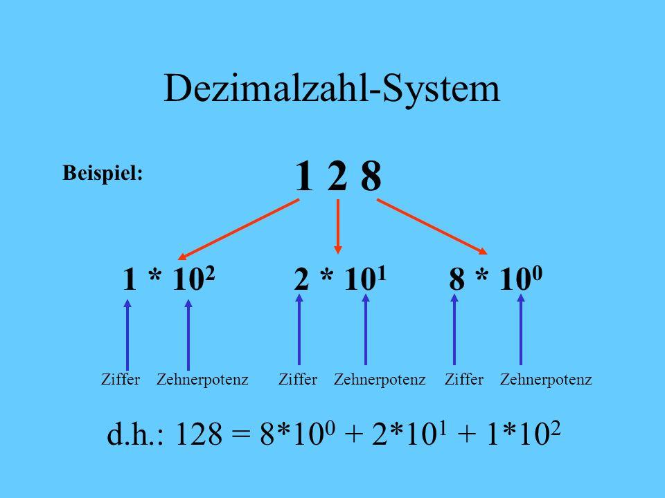 1 2 8 Dezimalzahl-System 1 * 102 2 * 101 8 * 100
