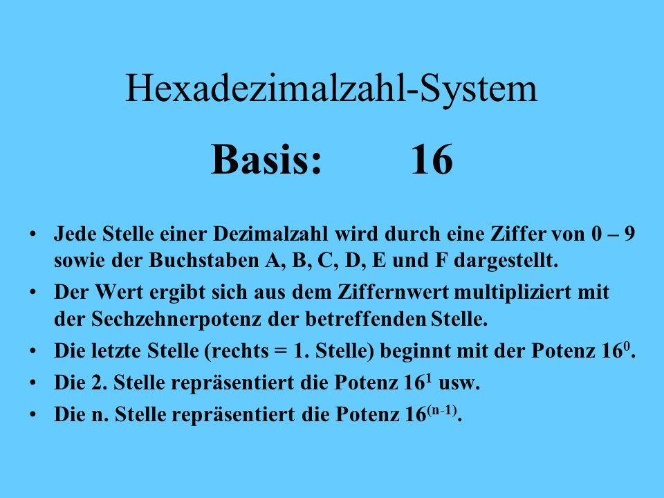 Hexadezimalzahl-System