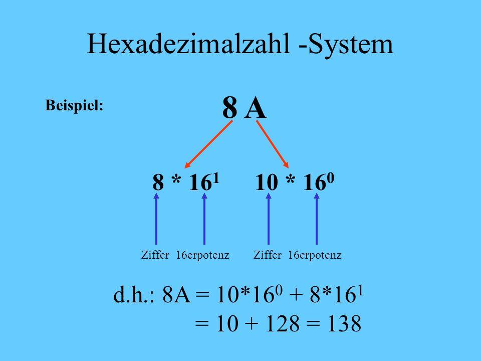 Hexadezimalzahl -System