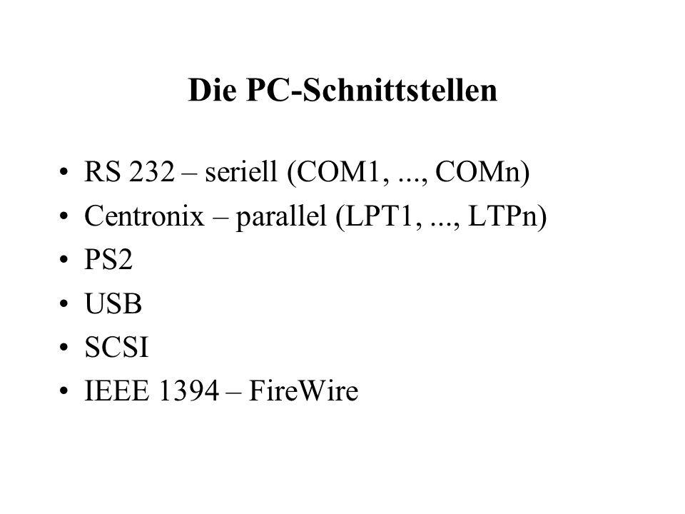 Die PC-Schnittstellen