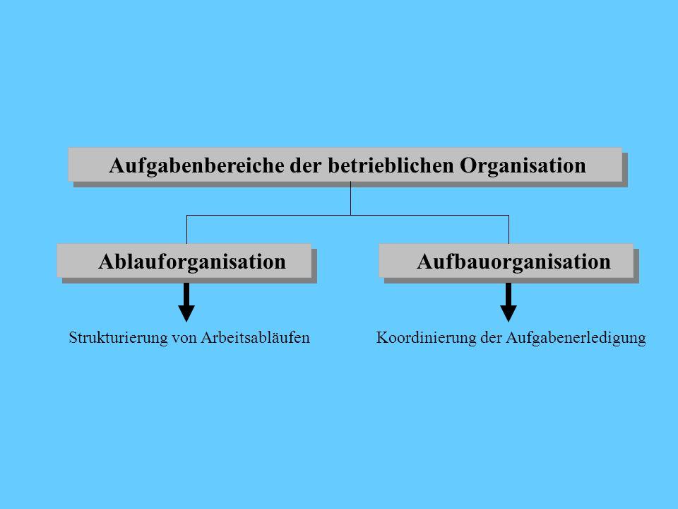 Aufgabenbereiche der betrieblichen Organisation