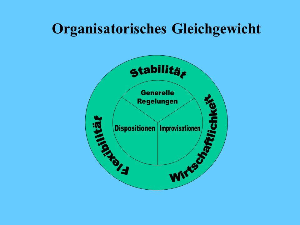 Organisatorisches Gleichgewicht