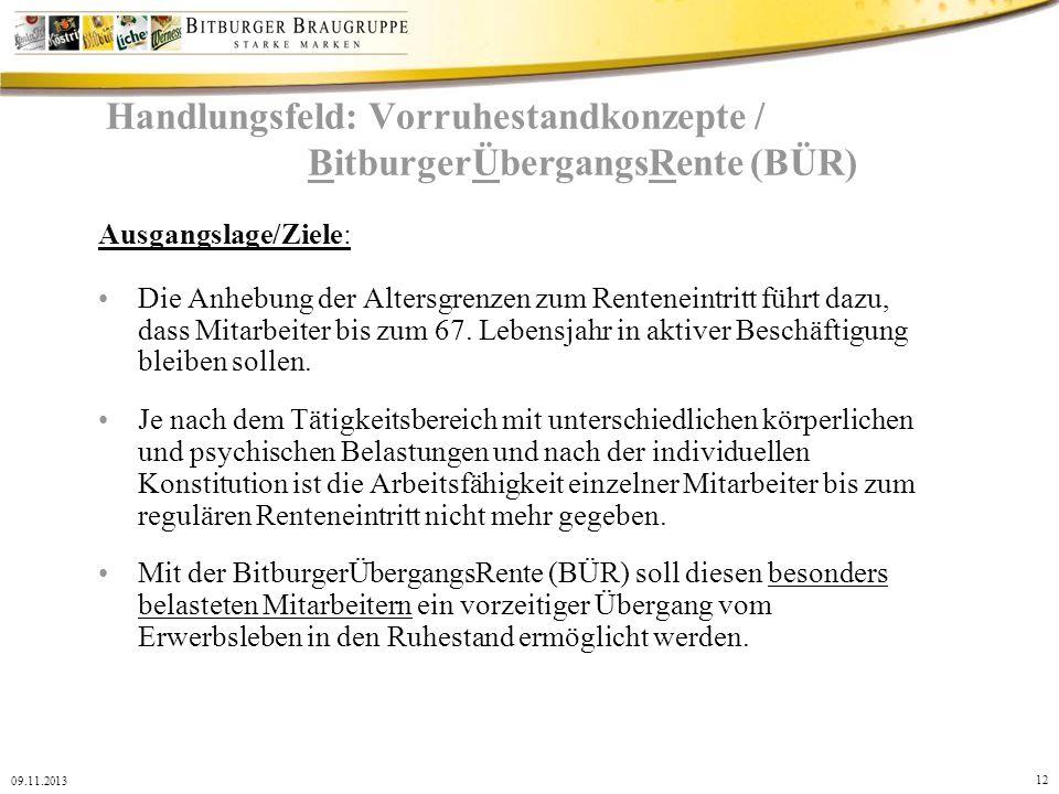 Handlungsfeld: Vorruhestandkonzepte / BitburgerÜbergangsRente (BÜR)