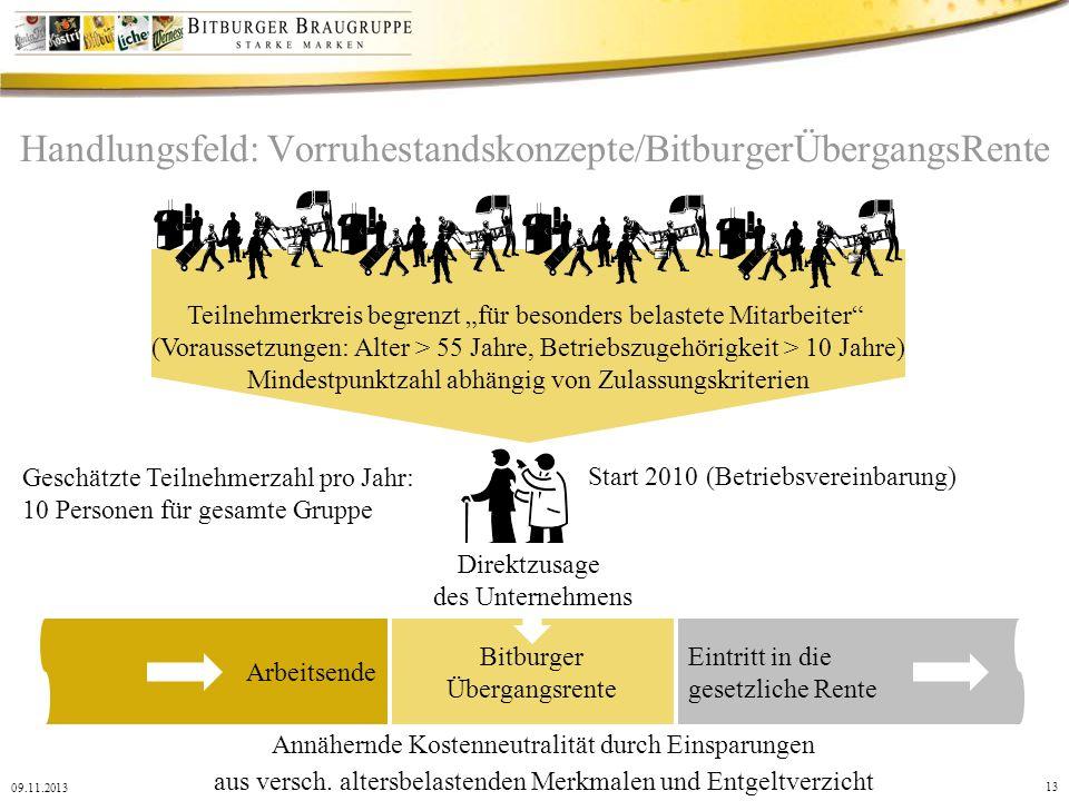Handlungsfeld: Vorruhestandskonzepte/BitburgerÜbergangsRente