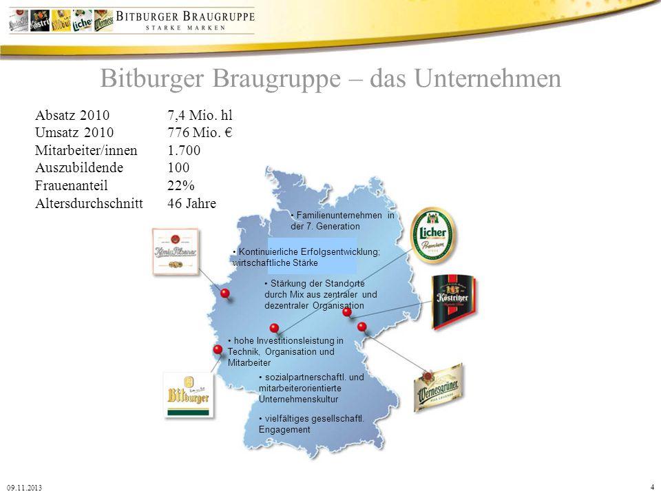 Bitburger Braugruppe – das Unternehmen