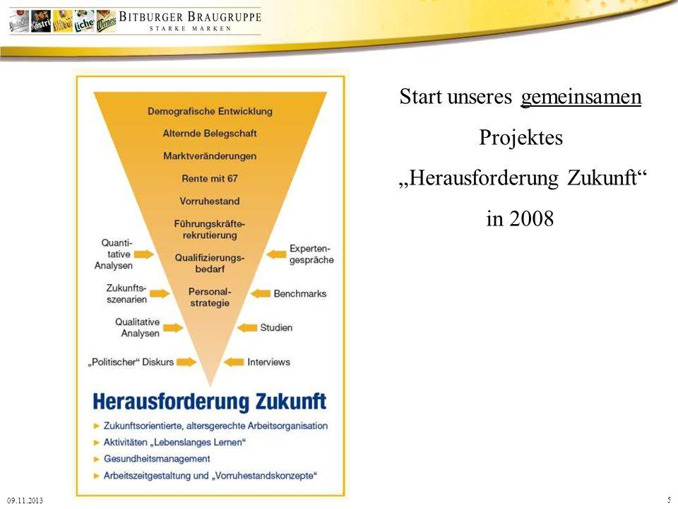 """Start unseres gemeinsamen Projektes """"Herausforderung Zukunft in 2008"""