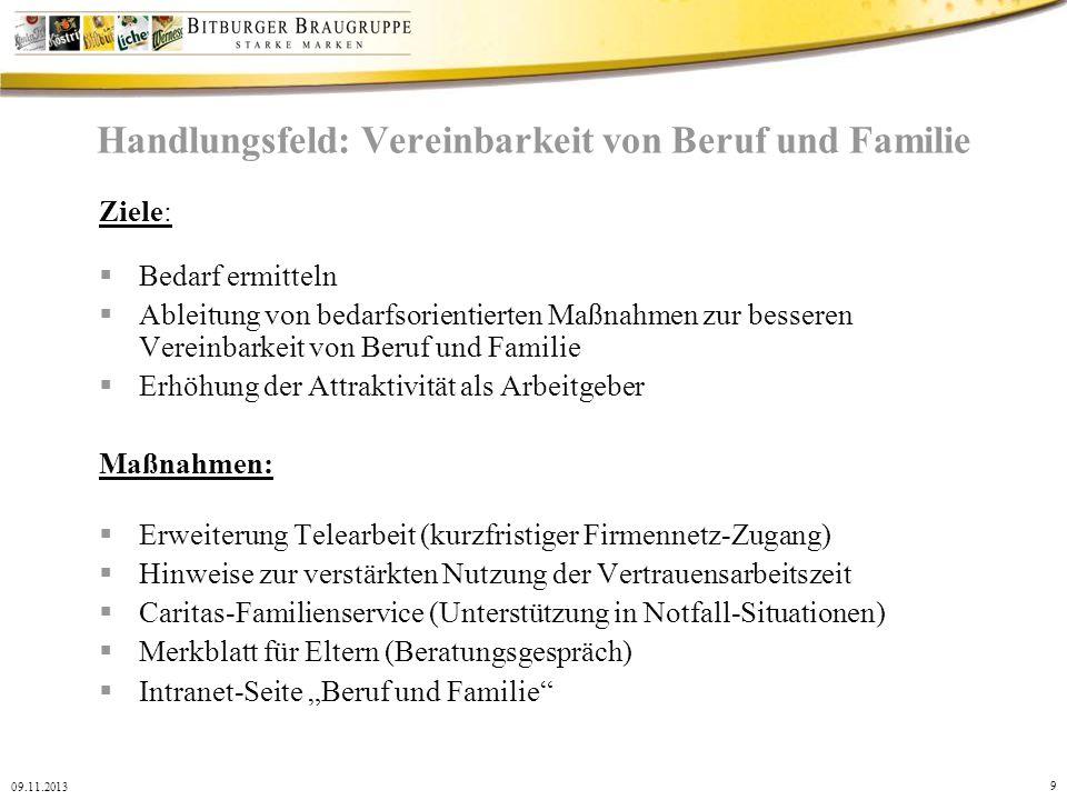 Handlungsfeld: Vereinbarkeit von Beruf und Familie