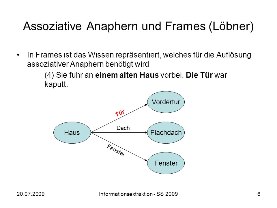 Assoziative Anaphern und Frames (Löbner)