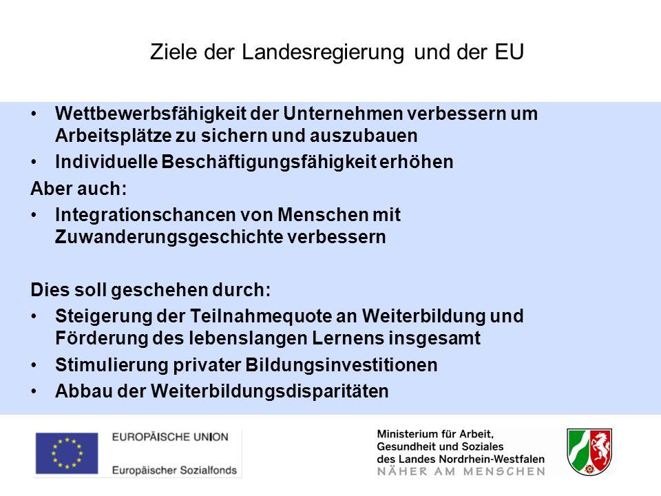 Ziele der Landesregierung und der EU
