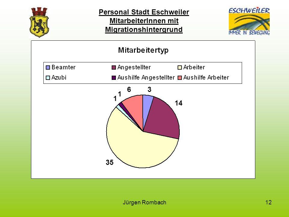 Personal Stadt Eschweiler Migrationshintergrund