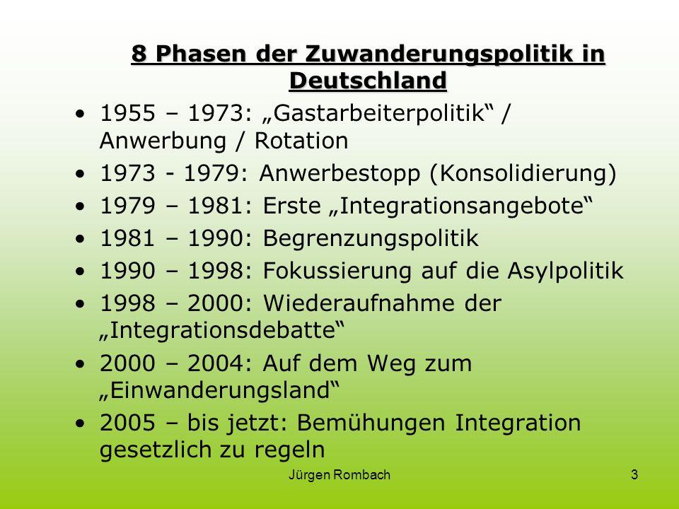 8 Phasen der Zuwanderungspolitik in Deutschland