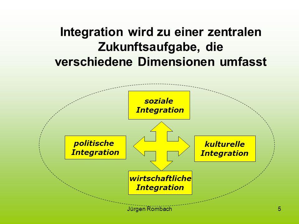 Integration wird zu einer zentralen Zukunftsaufgabe, die verschiedene Dimensionen umfasst