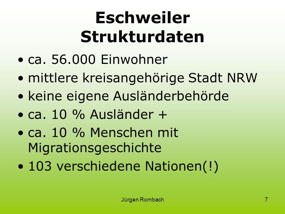 Eschweiler Strukturdaten
