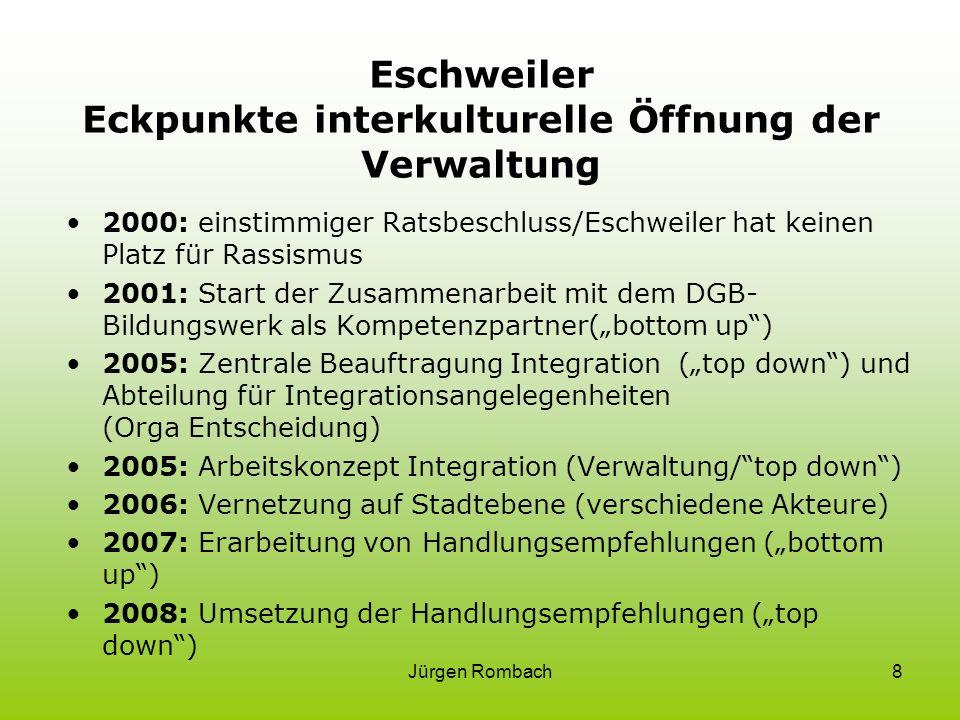 Eschweiler Eckpunkte interkulturelle Öffnung der Verwaltung
