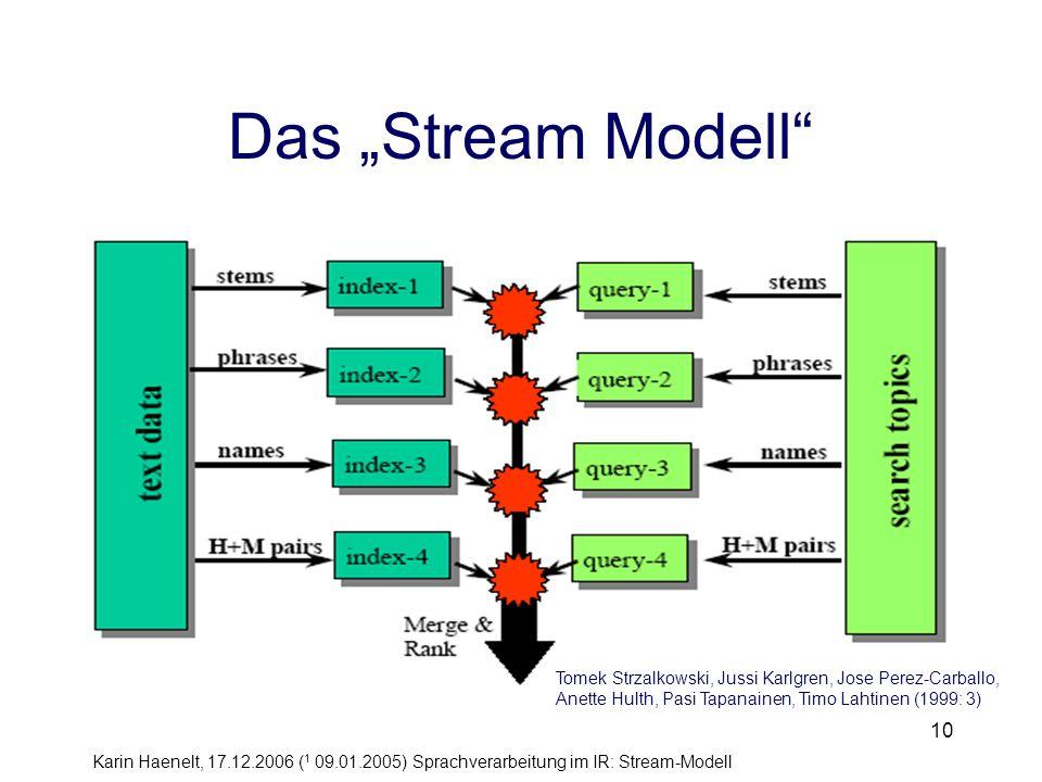 """Das """"Stream Modell Tomek Strzalkowski, Jussi Karlgren, Jose Perez-Carballo, Anette Hulth, Pasi Tapanainen, Timo Lahtinen (1999: 3)"""