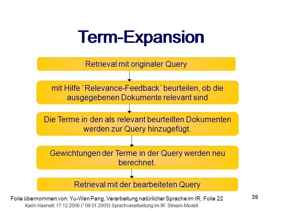 Term-Expansion Term-Expansion Retrieval mit originaler Query